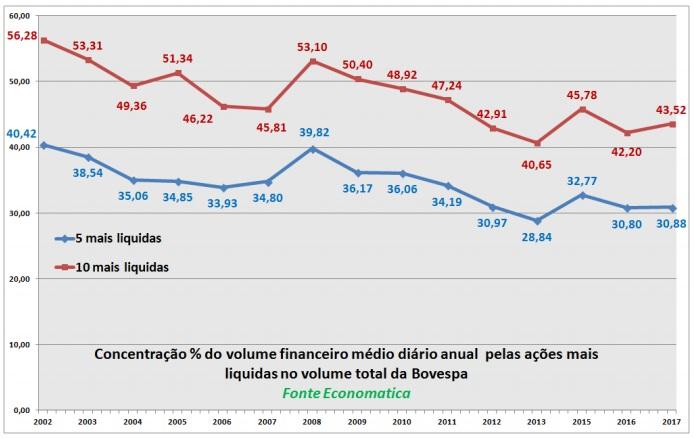 economatica