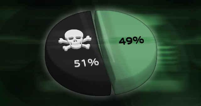 ataque de 51%