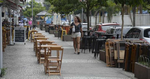 Rio de Janeiro Varejo Bares
