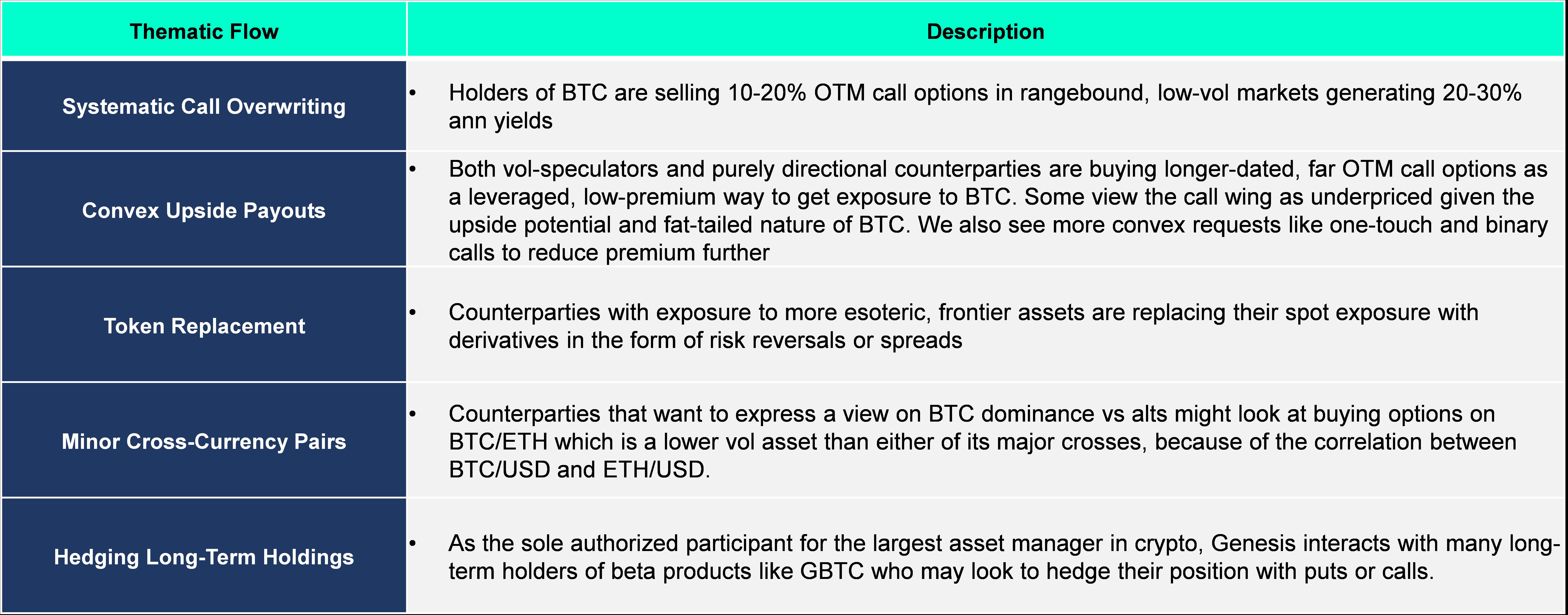 quanto você pode ganhar com o comércio de bitcoin volume de negociação bitcoin genesis