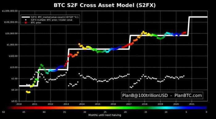 operazione trasparenza per ripple i dettagli vantaggio di investimento bitcoin