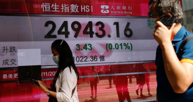 Ásia Mercados Hong Kong
