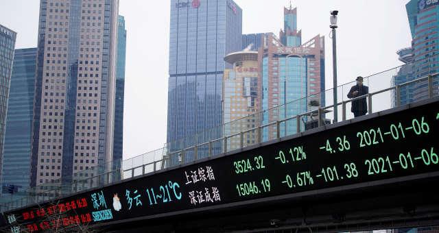 Indices acionários em Xangai