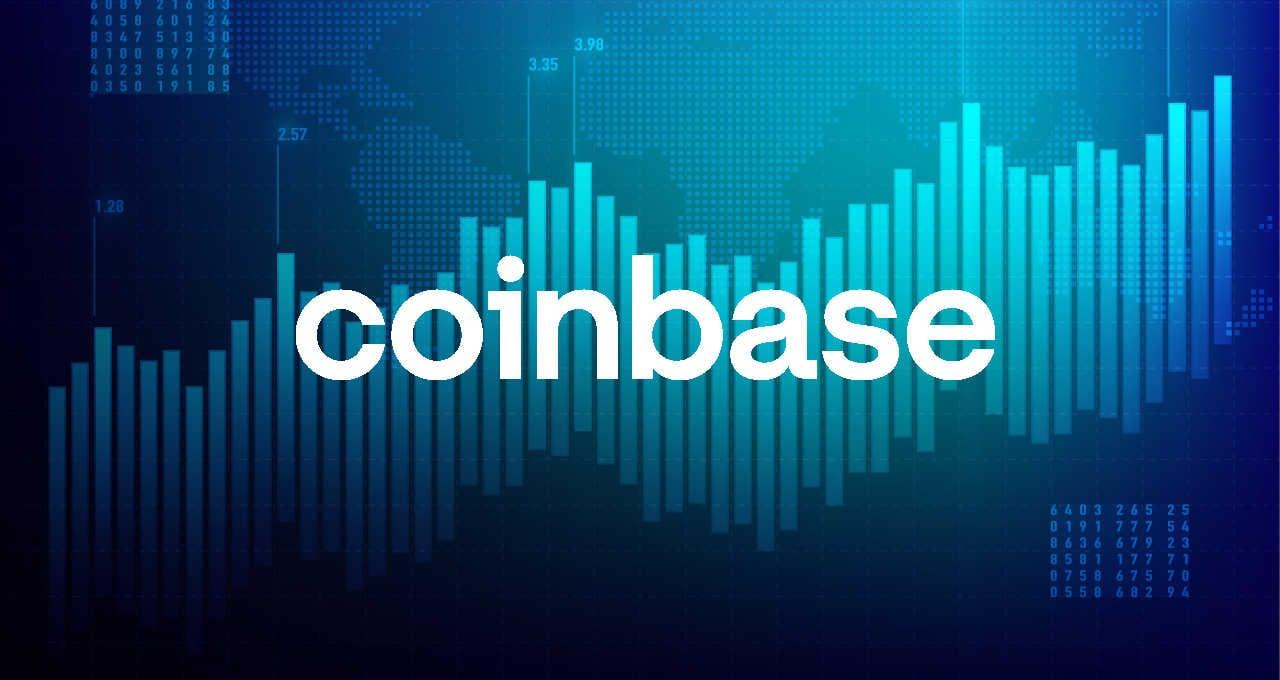 Coinbase Gráfico